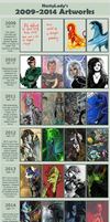 2009-2014 Improvement Meme by NastyLady