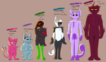 A kinda sorta height chart by Lucabyte