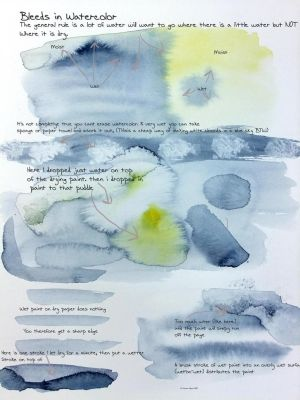 Watercolor bleeds notes by StevenLipton