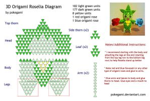 3D Origami Roselia Diagram by pokegami