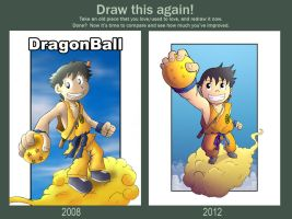 Draw this again challenge: Goku by Sea-Snail-Studio