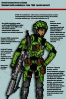 Contention: UNAC soldier in full gear by Malcontent1692