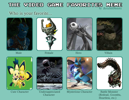 Top Video Game Characters by Tifa-the-Strange