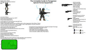 The Complete Guide to Paraganian Special Forces by BlastWaves