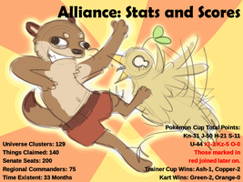 Alliance Info Powerpoint As A GIF by BudCharles