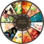 2013 Art Summary by SkittyStrawberries