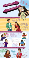 Me, Manself, and I - The Manself Meme! by siquia
