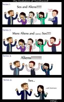 The Evolution of Torchwood by Mad-Hattie