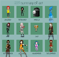 2009 - A year of dolling by bcboo