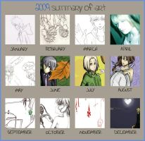 Art Summary of 2009 by squirrely-chan