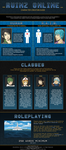 Ruinz Character Creation Guide by santheas