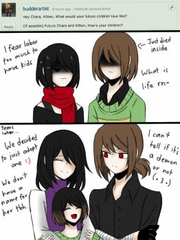 Deal with it Chara.We're not gonna DO it by CNeko-chan