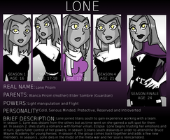 TTNG: Lone Profile V.5 by becci005