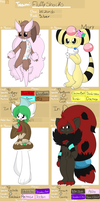 Team FluffyShocks (Updated to Silver Rank) by Artistic-Paws