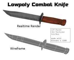 Lowpoly Combat Knife by Jimmyon