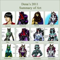 2011 Summary of Art by Razia