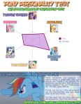 My Pony Personality Test score by SonicRainboom07