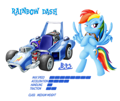 PonyKart - Rainbow Dash 2 by Blue-Paint-Sea