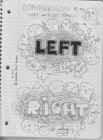 left and right comparison by samanthaulita