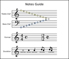 Music Scale Guide by doctormo