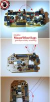 disable MouseWheel lags by VovanR