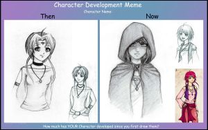 Character Development Meme-Nao by Dreamerwhit95
