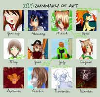 2010 summary of ART by samonsterX