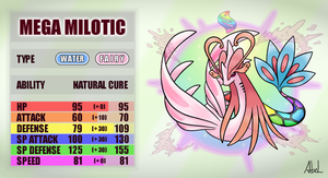 Mega Milotic by mynameisnotabel