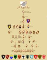 Stark Family Tree by sentienttree