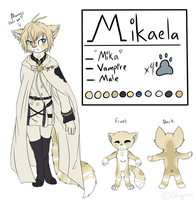 Mikaela Reference 2015 by Skrymex