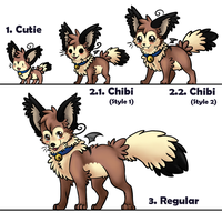 Animal Style Chart by ThatWildMary