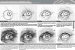 Drawing eyes - values and shading by greyfin