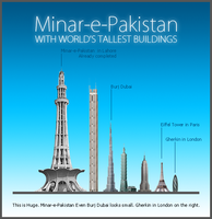 World's Tallest by waseemarshad