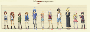 Height meme - KHR OCs by Akira035