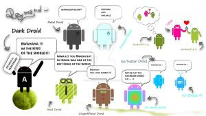 Android DroidS 1 by Reymond-P-Scene