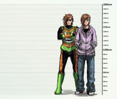 Comatose characters' height chart by chicken-blast