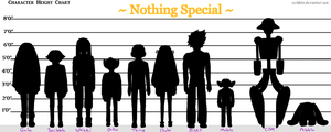 NS Height Chart by scribblin