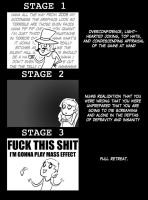 The Process of Scary Games by Idiot-Savante