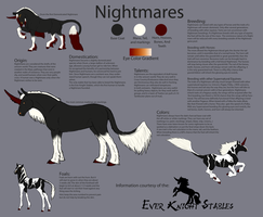 Nightmare Breed Sheet by ReaWolf