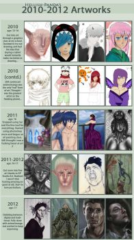 2010-2012 Improvement Meme by Hellish-Panda