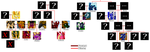ZR lineage tree by Seeraphine