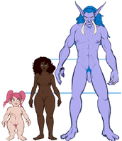 Height Comparison by seeker-kaliope