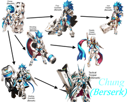 Chung 'Berserk' Class Chain Updated by Maniac6457