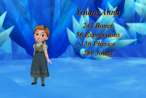 MMD Young Anna DL by 0-0-Alice-0-0