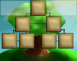 Family Tree Event Meme - PI by Archerophio