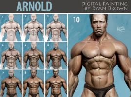 Spep By Step Muscles Painting by ryanbrown-colour