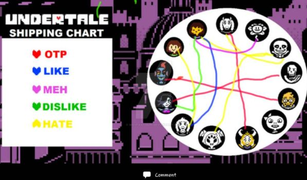 Undertale Ship Chart by woyfan123456
