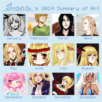 2014 Summary Of Art by sarn4