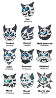 Glalie variations