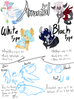 Arraretal Species Rundown Guide by Hackwolfin